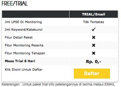 Paket Trial
